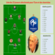 Logo Liste des 23 joueurs sélectionnés pour l'Euro 2016