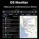Logo OS Monitor Android