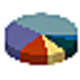 2D/3D Pie Chart & Graph Software