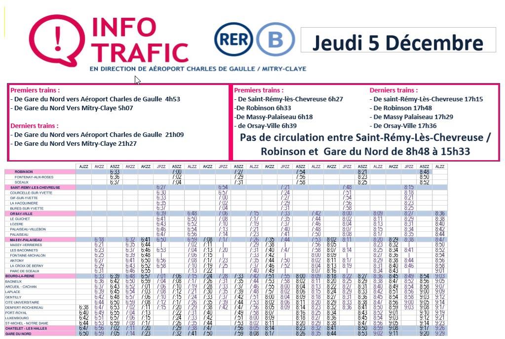 Capture d'écran Horaires RER B 5 décembre 2019 PDF