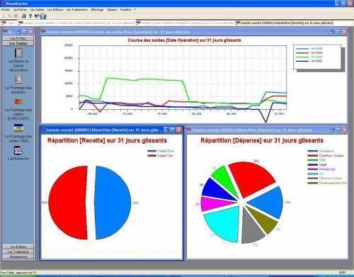 Capture d'écran VisualCarnet
