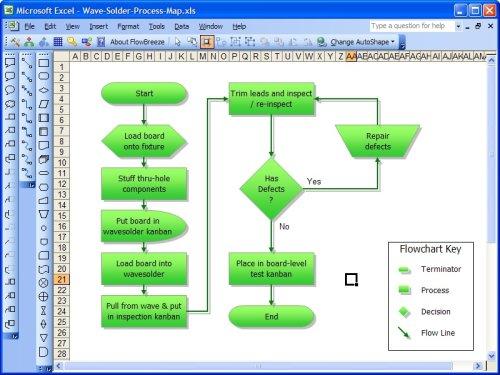 Capture d'écran FlowBreeze Standard Flowchart Software