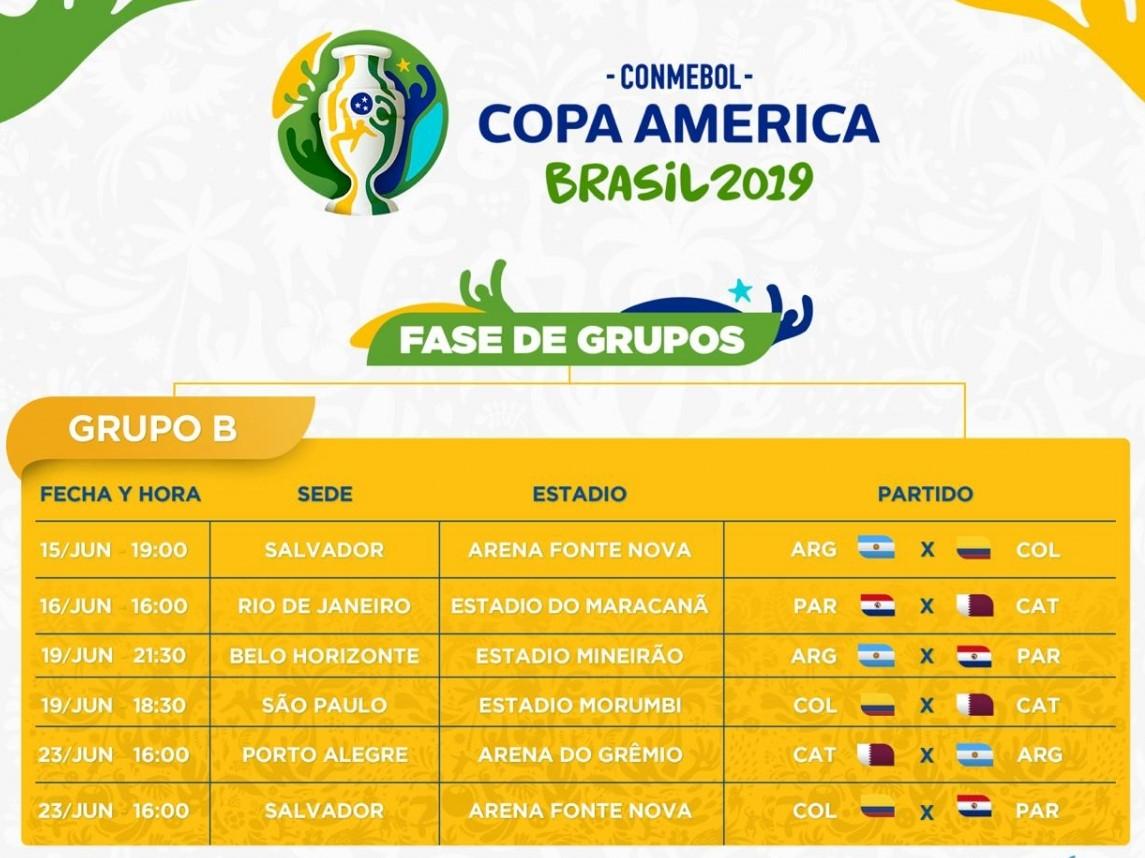 Capture d'écran Calendrier Phase de Groupes Copa America 2019