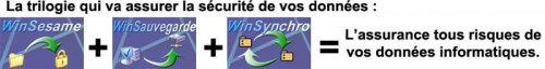 Capture d'écran Trilogie sécurité des données