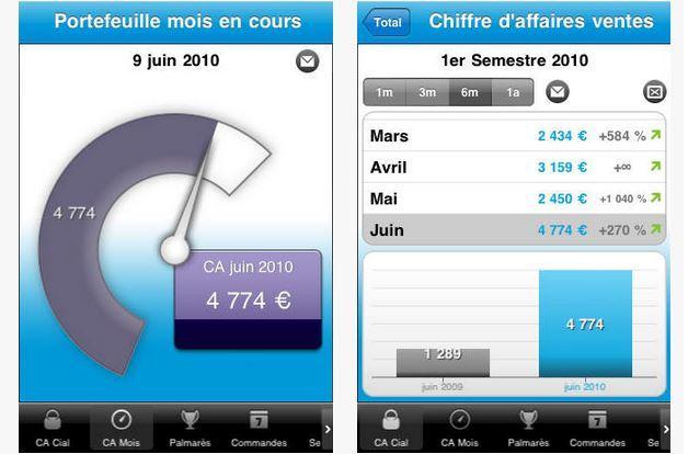 Capture d'écran Ciel Business Mobile iOS