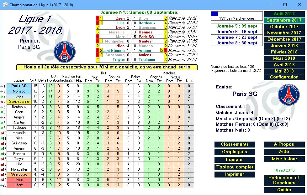 Capture d'écran Ligue 1 2017- 2018