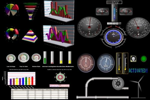 Capture d'écran NextwaveSoft WPF Suite Chart and Gauge