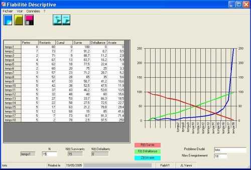 Capture d'écran Fiabilité Déscriptive