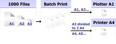 Capture d'écran 2D Batch Print for AutoCAD DWG, DXF, PLT