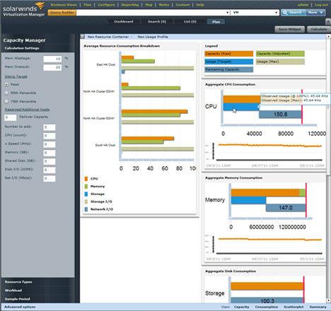 Capture d'écran SolarWinds Virtualization Manager