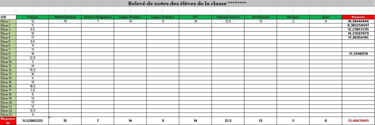 Capture d'écran Notes d'élèves