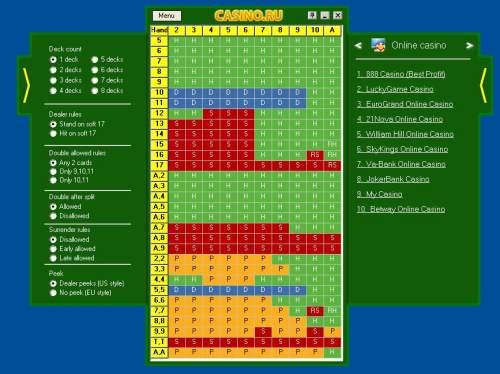Capture d'écran Casino BlackJack Tool