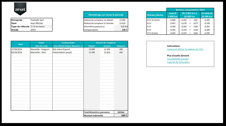 Capture d'écran Suivi des indemnités kilométriques Excel