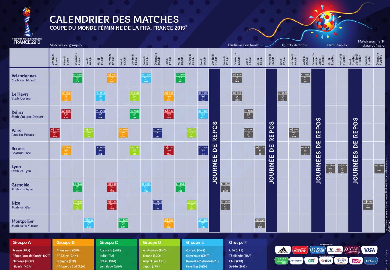 Capture d'écran Calendrier Coupe du Monde féminine de football 2019