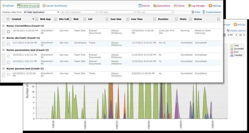 Capture d'écran HarePoint Workflow Monitor