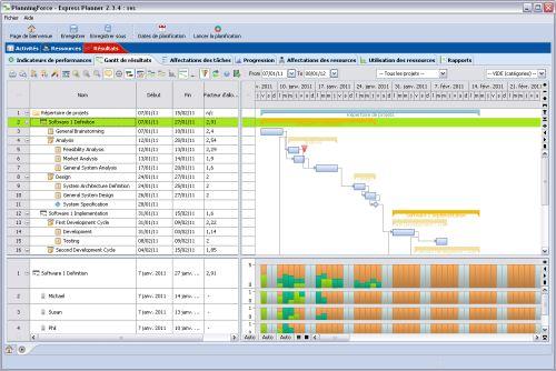Capture d'écran PlanningForce Express Planner