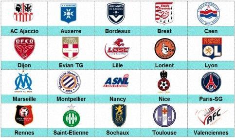 Capture d'écran Foot_Ligue1 2011_2012