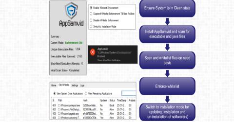 Capture d'écran AppSamvid