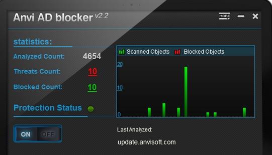 Capture d'écran Anvi Ad Blocker