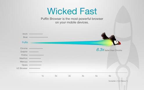 Capture d'écran Puffin Browser – Fast