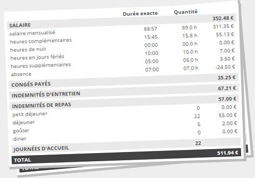 Capture d'écran Nounoumanager