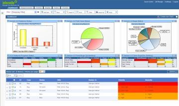 Capture d'écran Application lifecycle management