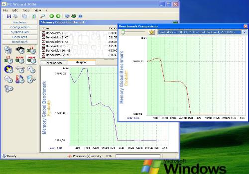 Capture d'écran PC Wizard