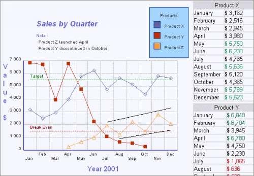 Capture d'écran 2D/3D Line Graph Software