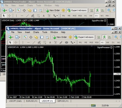 Capture d'écran Meta Trader Account Copier
