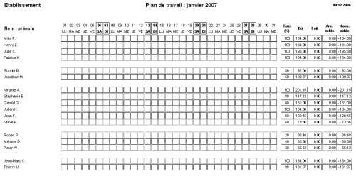 Capture d'écran Planning-Pratique : logiciel de gestion des plannings