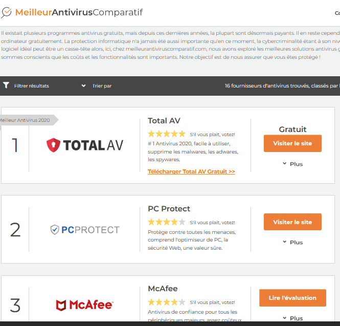 totalav best antivirus