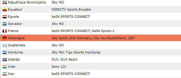 Live Soccer TV Germany