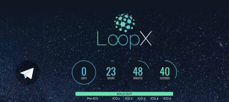 LoopX, the startup that disappears with millions of dollars