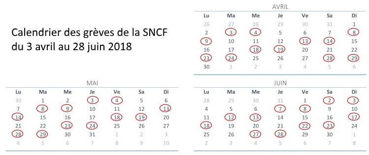 Calendrier Des Greves A La Sncf.Greve Sncf 2018 Comment S Organiser