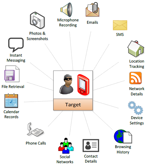 Pegasus spyware would target iOS and Android users in 45
