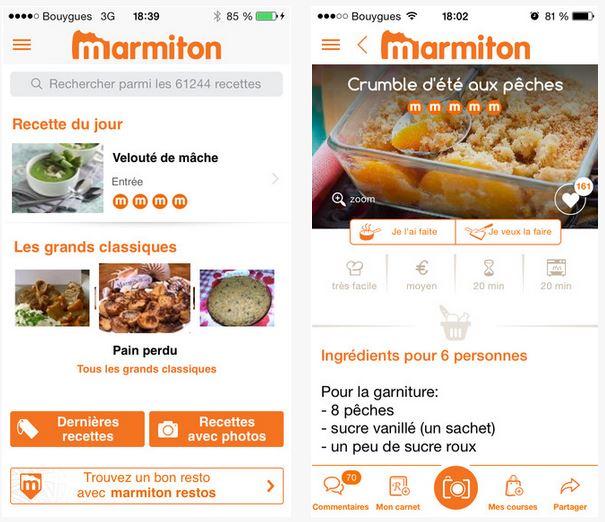 Application De Recettes De Cuisine Laquelle Choisir