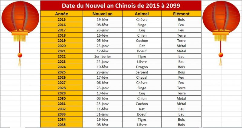calendrier-nouvel-an-chinois