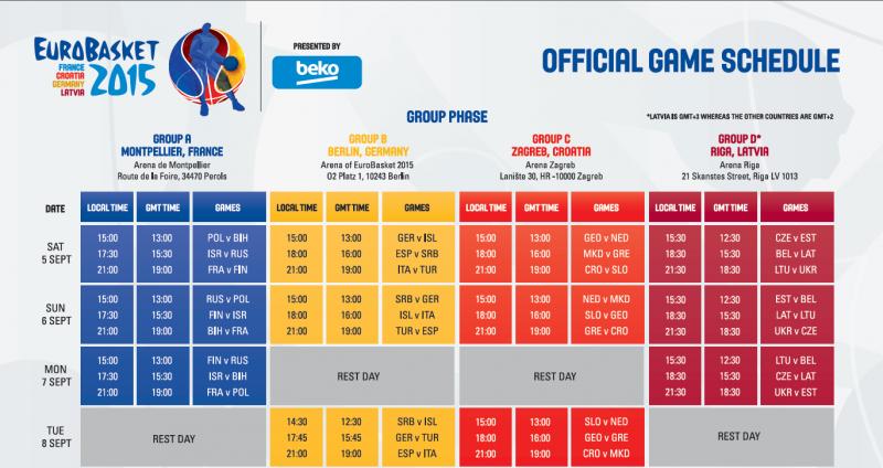 Suivez l euro de basket et la coupe du monde de rugby 2015 - Calendrier de la coupe de france 2015 ...