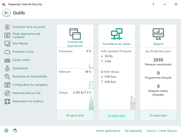 kaspersky-is-2016-tableau-de-bord