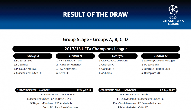 Champions League 2019 Calendrier.How To Follow The 2017 2018 Champions League