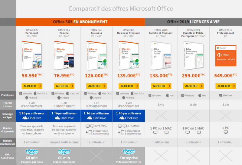COMPARATIF MICROSOFT OFFICE 2019 ET OFFICE 365: QUELLE SOLUTION EST LA PLUS ADAPTÉE À VOS BESOINS? 2019-06-07%2014_12_34-Window