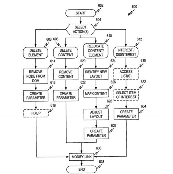 brevet microsoft navigateur