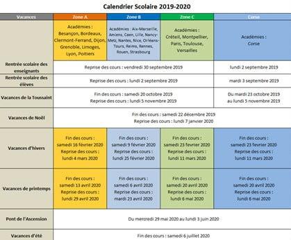 Vacances scolaires 2020 et 2020 lyon