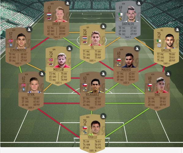 Solution DCE FIFA 19 TOTY ELECTRUM
