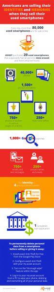 infographie avast