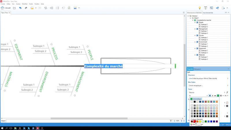 diagramme_arretes_de_poisson