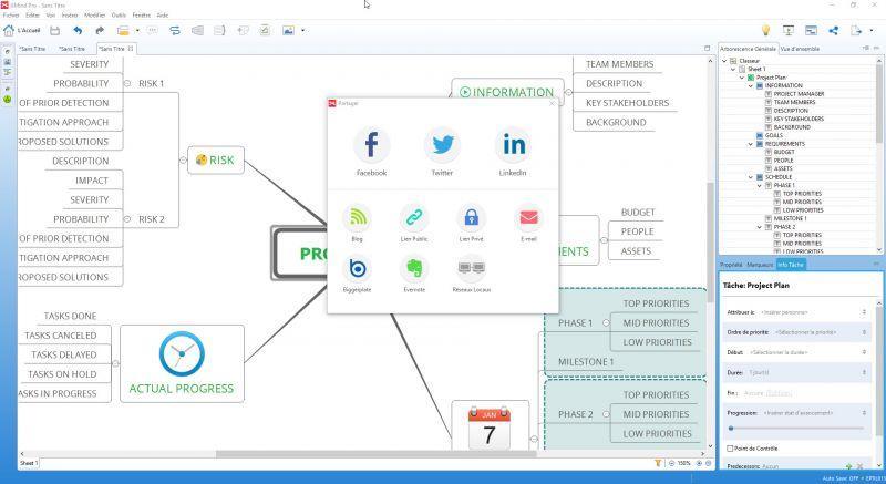 partage_organigramme_reseaux_sociaux