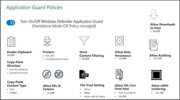 Application Guard pour Office
